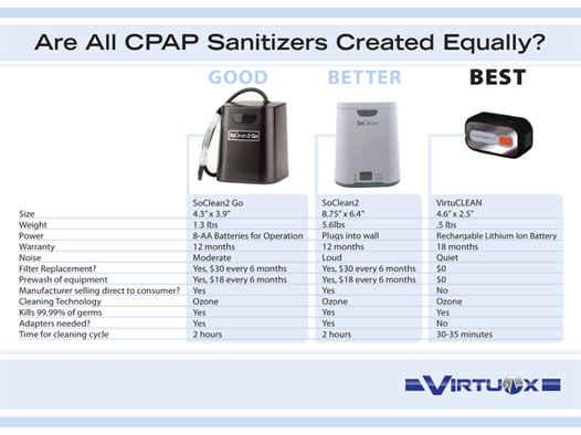 VirtuCLEAN Comparison Flyer web